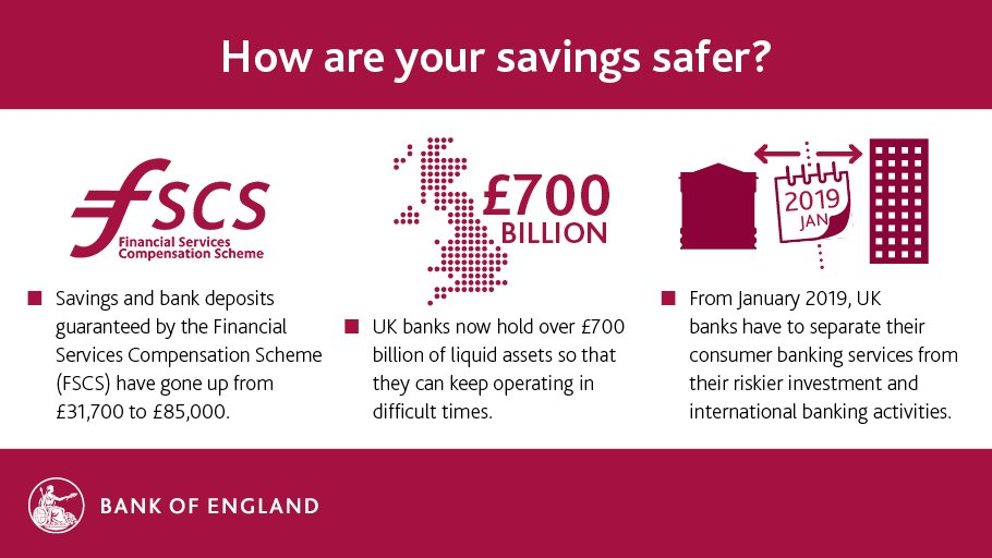 The #financialcrisis 10 years on: how are your savings safer? https://t.co/anxOXeeQed https://t.co/hhb2PN8iMw