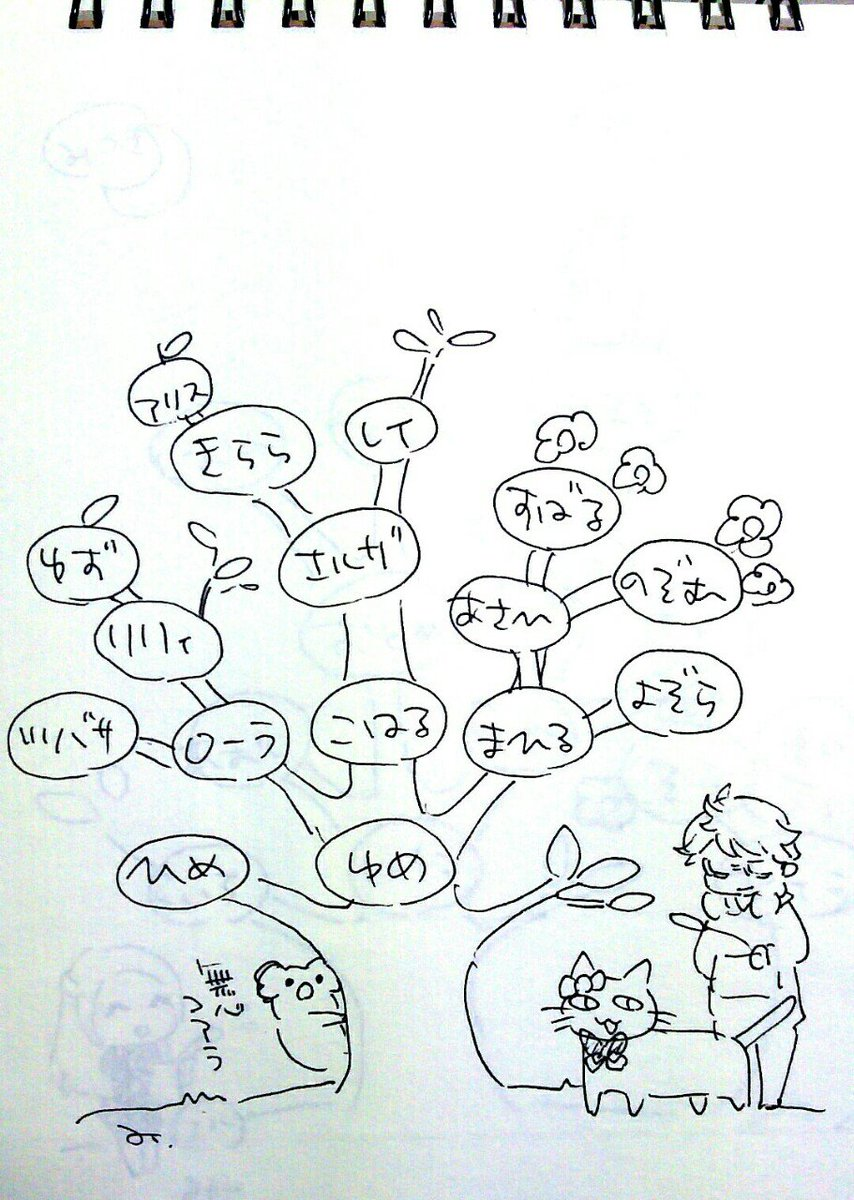 アイカツスターズの樹 #aikatsu