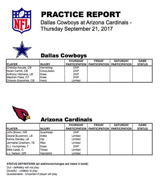 Today's #DALvsAZ practice report! https://t.co/M78f7LaUco