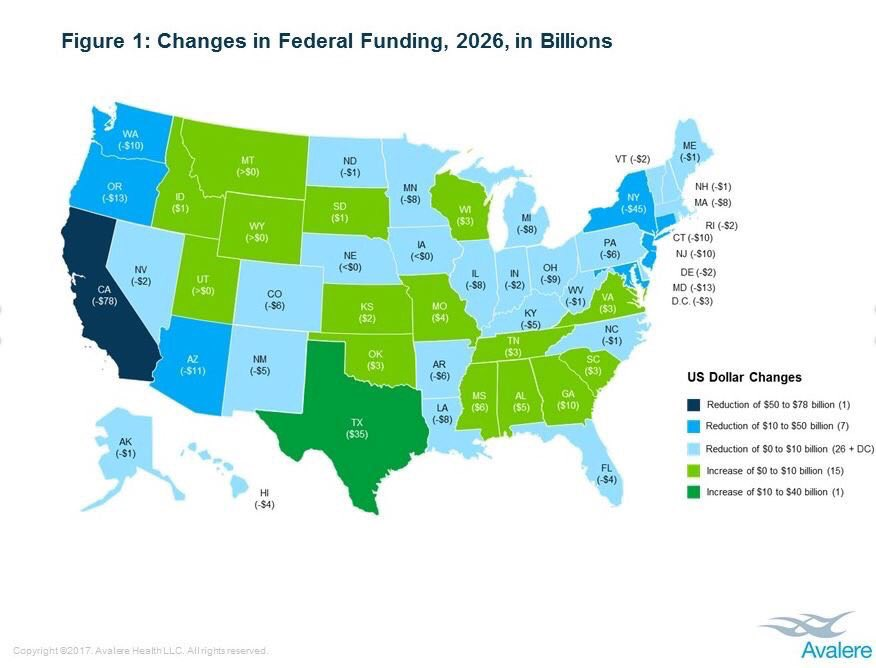 test Twitter Media - All states in blue lose millions under Cassidy/Graham repeal.  What has @GovRauner said about IL losing? Nothing! Crickets! Poor leadership! https://t.co/hjqD517Dng