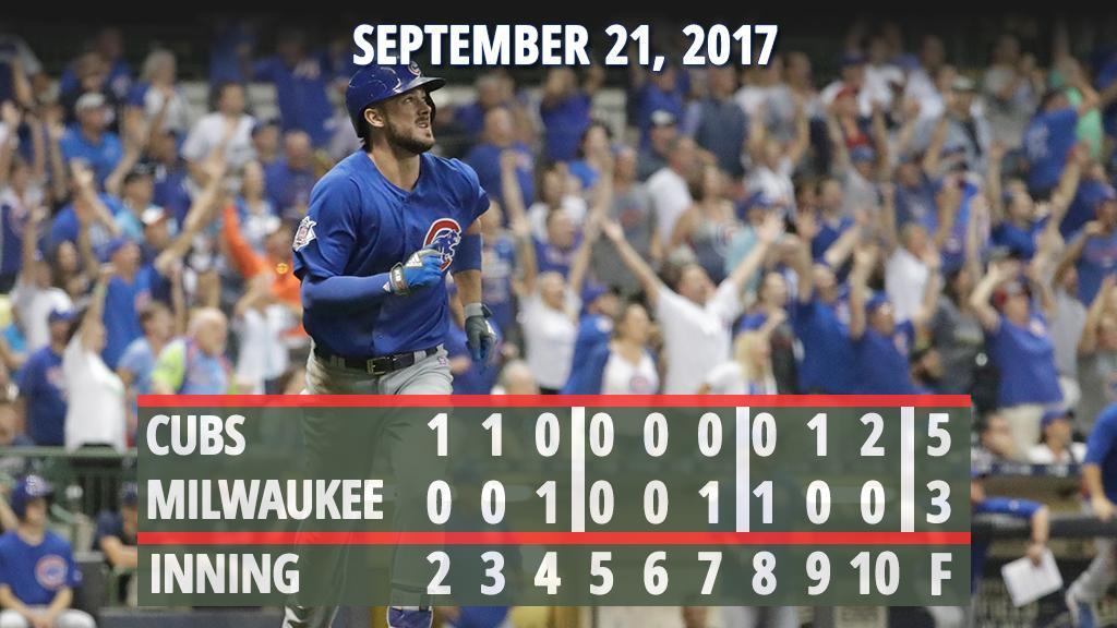 KB, Javy get clutch as #Cubs win thriller.  Recap: https://t.co/SdyR0mPHPE https://t.co/ckpJ9Vp01C