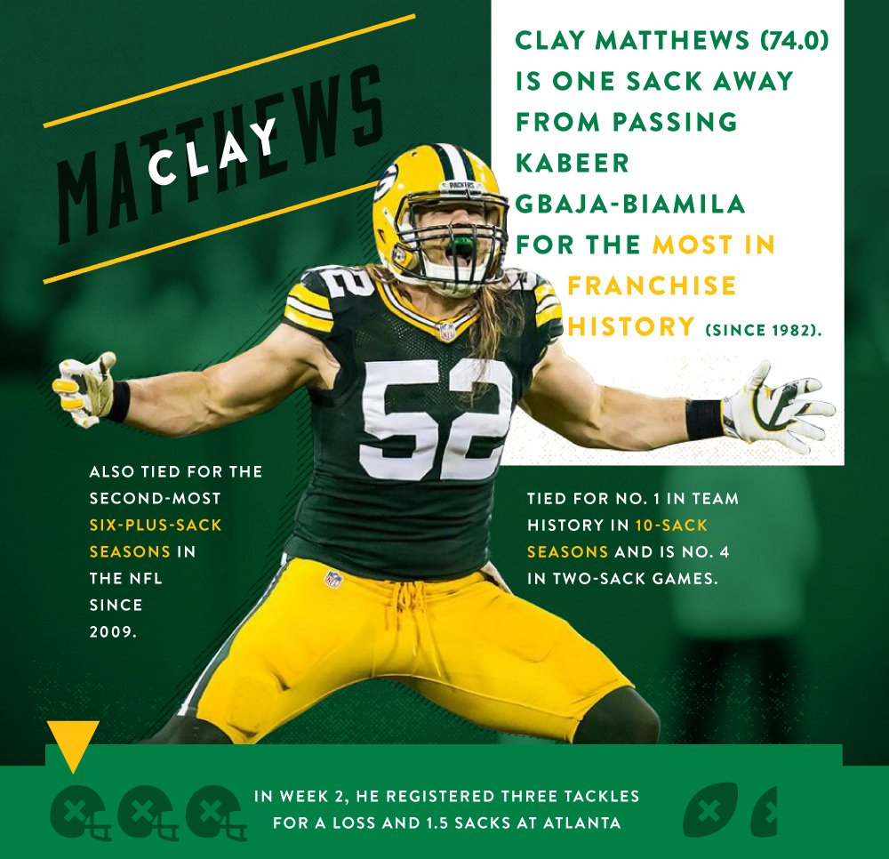 CLAYMAKER ��  Full #CINvsGB infographic ��: https://t.co/oknUDtjlaN   #GoPackGo https://t.co/HkLsJfIuga