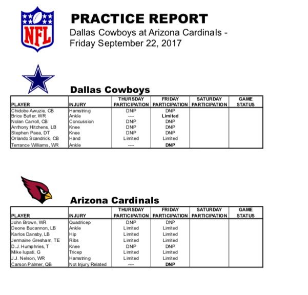 Today's #DALvsAZ practice report! https://t.co/aOkSUR1sF5