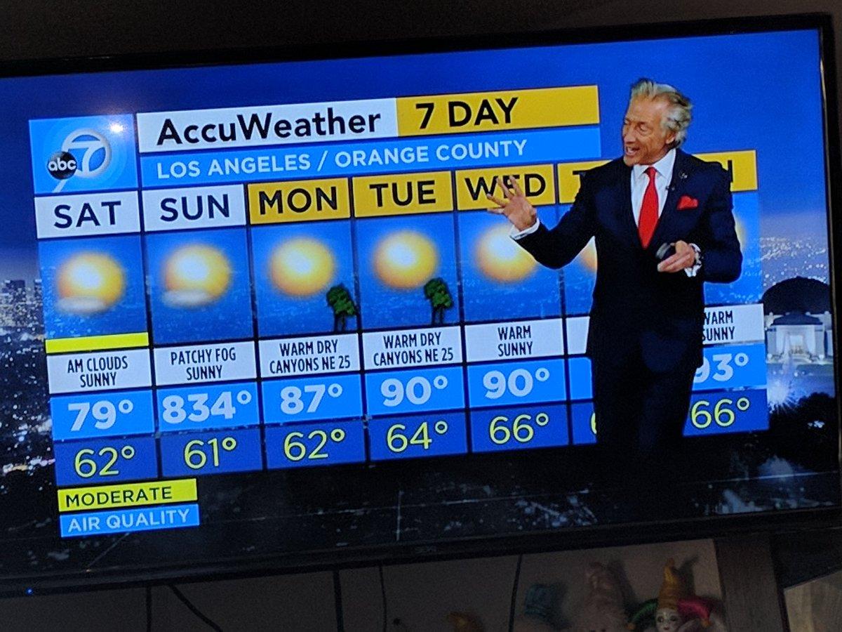 #WeatherAuthority