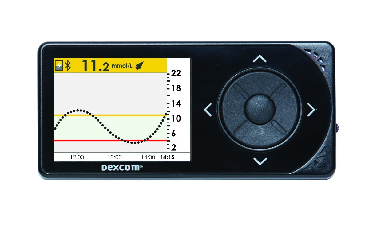 test Twitter Media - #Type2 Diabetes: Will Continuous Glucose Monitoring (CGM) Help? https://t.co/sspkivA4HH https://t.co/AKsoRgJ1se