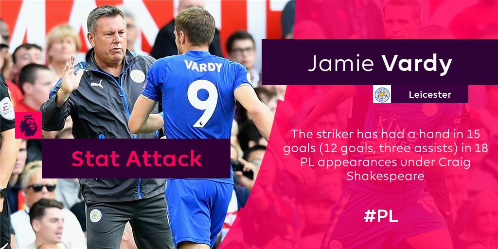 🦊 also has five goals in his last three #PL games against Live...