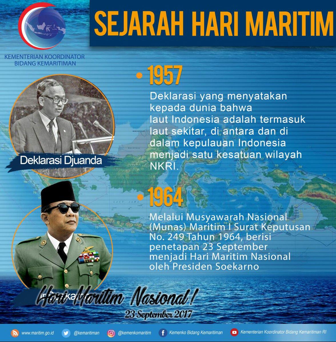 Penetapan tanggal 23 September sebagai #HariMaritim Nasional berdasark...