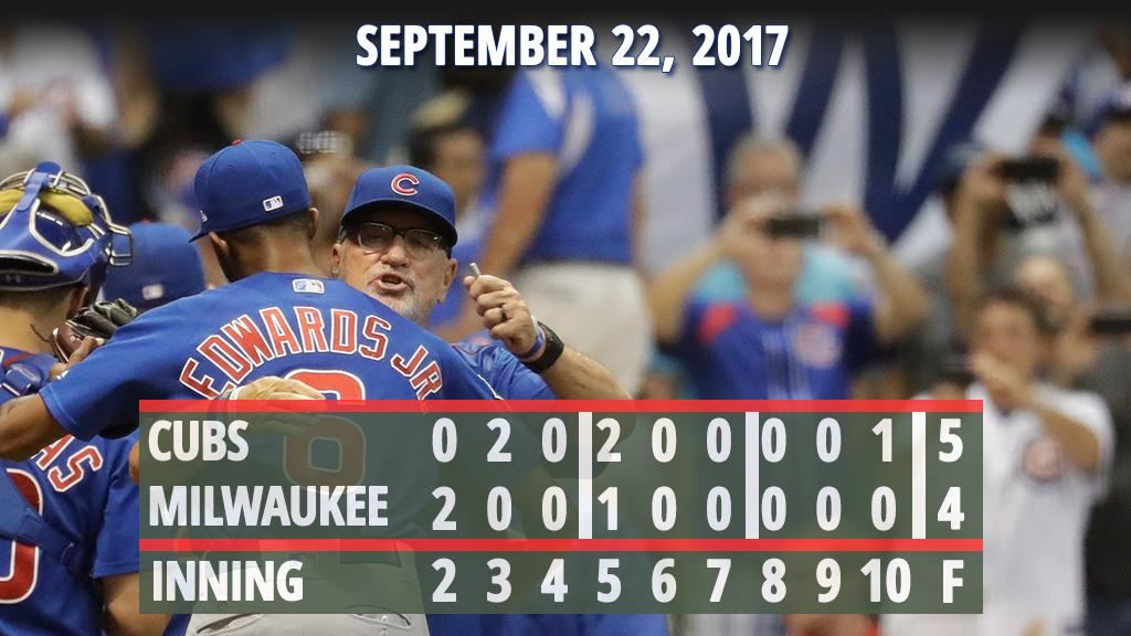 #Cubs beat #Brewers in 2nd straight extra-inning thriller.  Recap: https://t.co/zUE1rS9GD9 https://t.co/rLDiklnm25