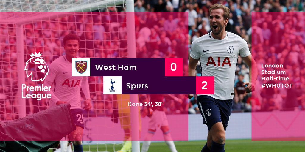 Harry Kane's quickfire brace has made all the difference at half-time...