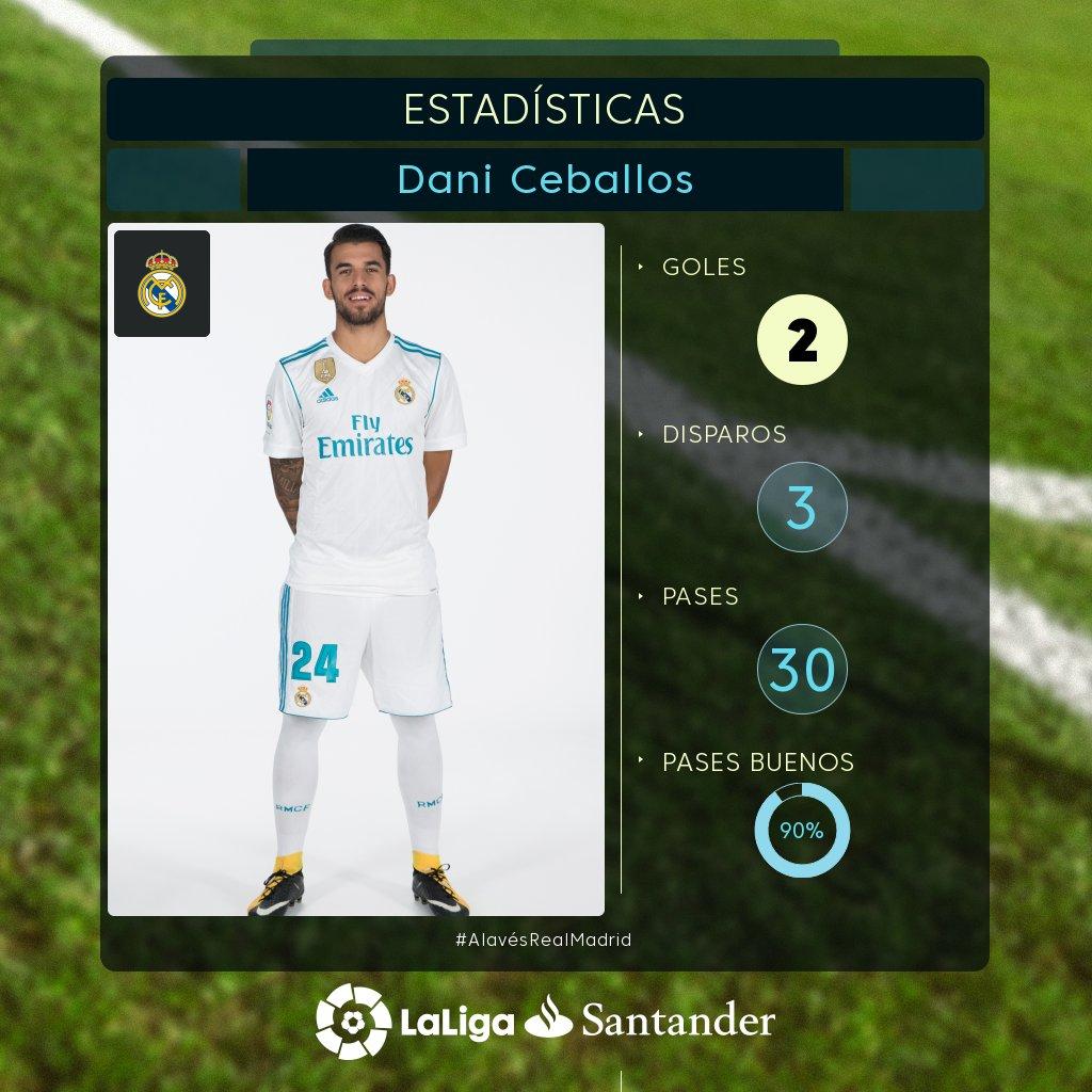 Ceballos se hace grande en su primera titularidad con el Real Madrid e...