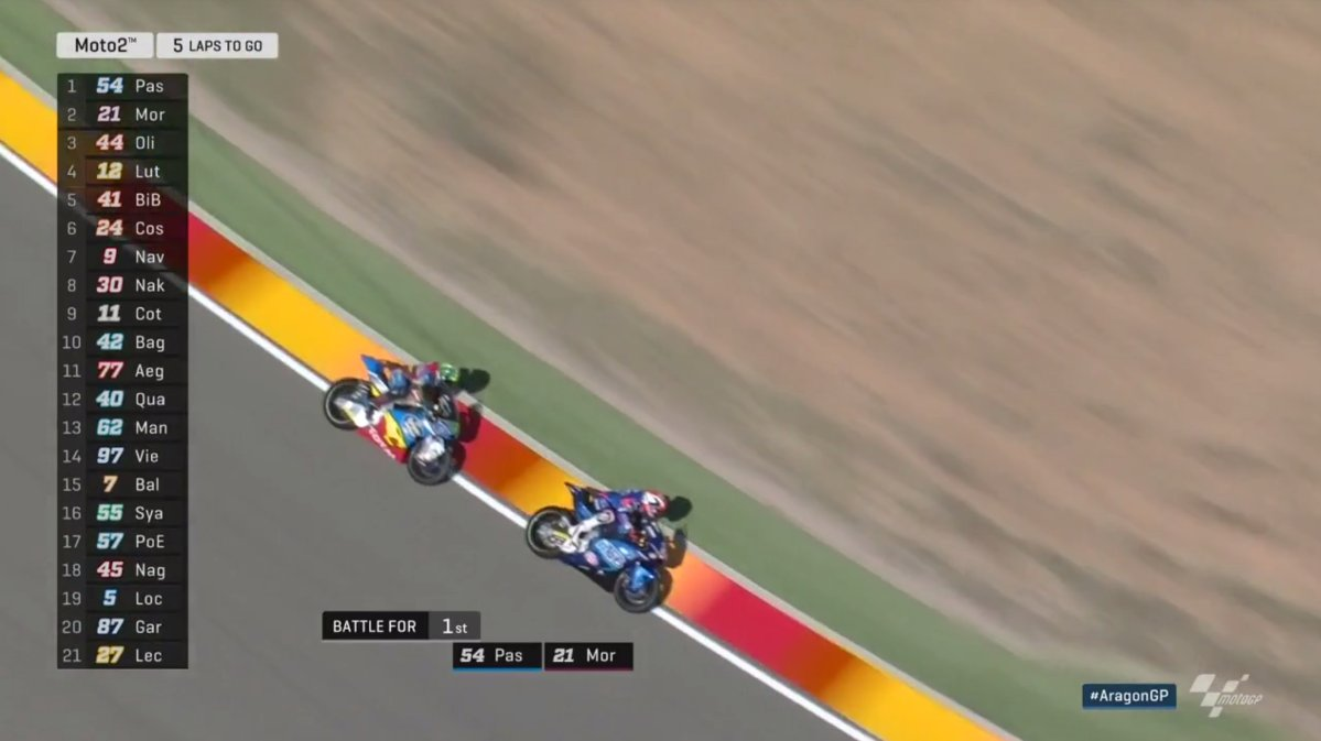 test Twitter Media - This ain't over.  3 laps to go... #AragonGP https://t.co/Gg557RyaIn