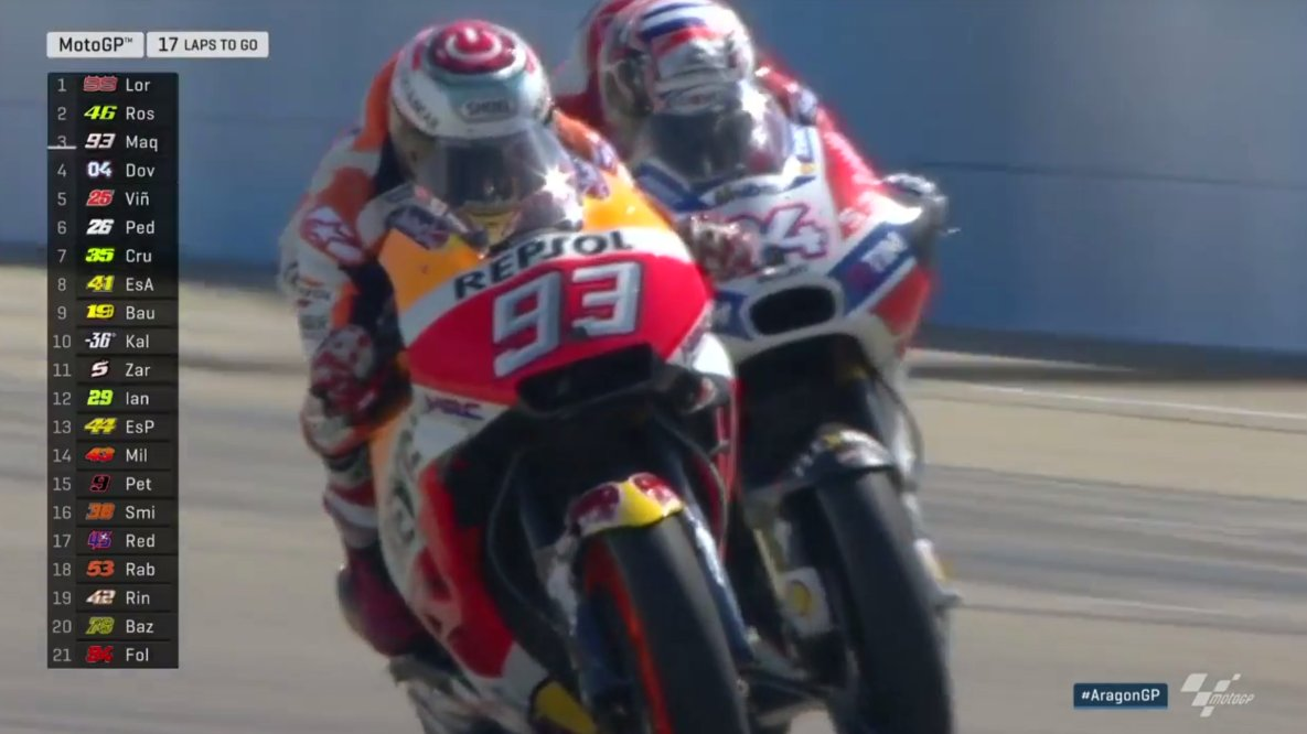 test Twitter Media - Marquez is through on Dovizioso!   17 laps to go! #AragonGP https://t.co/LjrjDrQujd