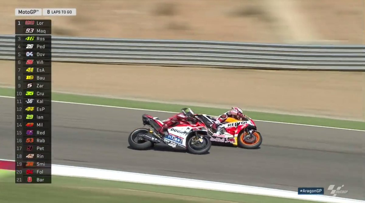 test Twitter Media - A new leader and a new third place man!  Marquez takes 1st off Lorenzo & Pedrosa moves up past Rossi for 3rd!  #AragonGP - 6 laps to go! https://t.co/3QHhv9CCoX
