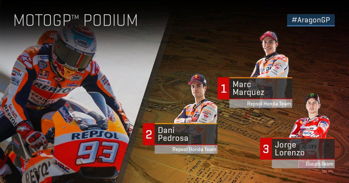 test Twitter Media - 🏁 #MotoGP Podium  🇪🇸 @marcmarquez93  🇪🇸 @26_DaniPedrosa  🇪🇸 @lorenzo99   #AragonGP https://t.co/uRWCJqakVg