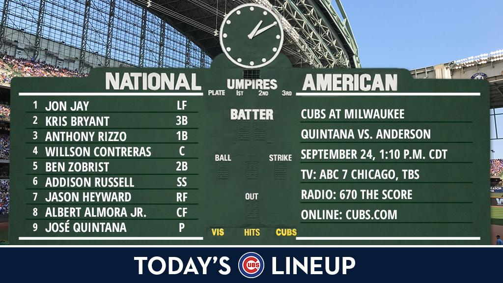 Here is today's #Cubs lineup for the regular season finale vs. the #Brewers.  Game preview: https://t.co/aLujKQ6KCm https://t.co/KvCDbHpEVk