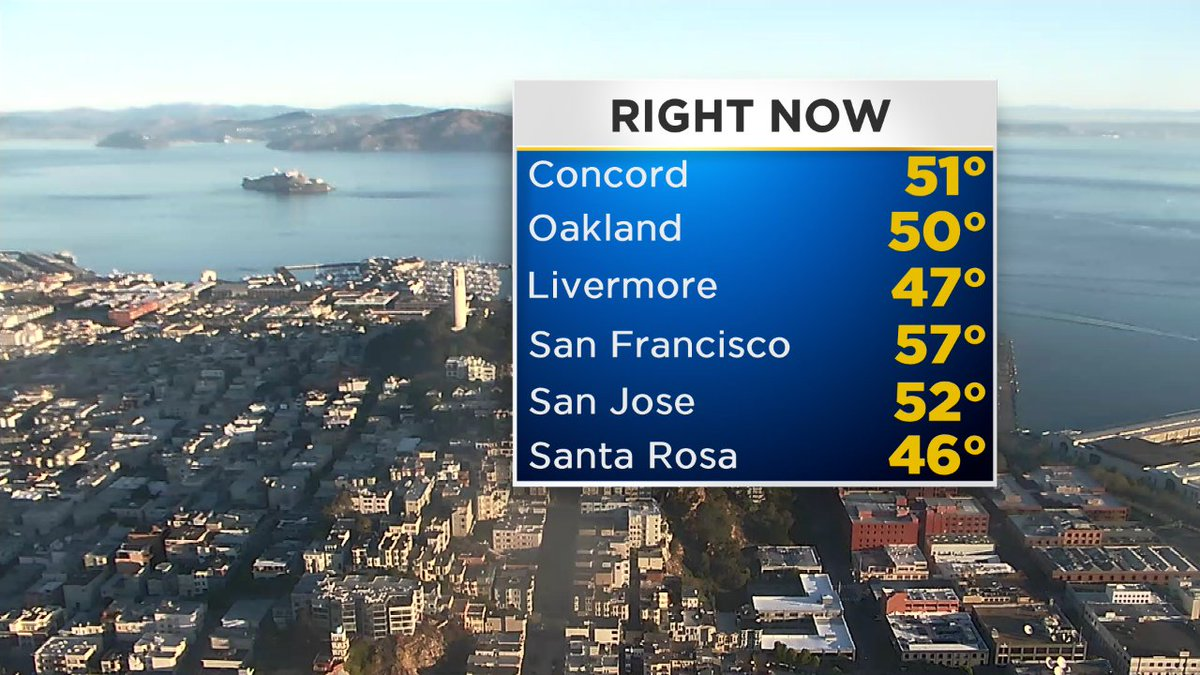 test Twitter Media - Temps right now look chilly to me, but they'll warm up to above normal this afternoon. How warm? You bet I'll tell ya, on @CBSSF #BayArea https://t.co/MLodG0sooI