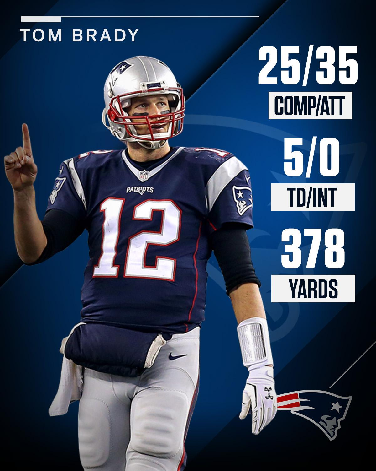 They call him TD Tom for a reason. https://t.co/UPRNgv8Kk0