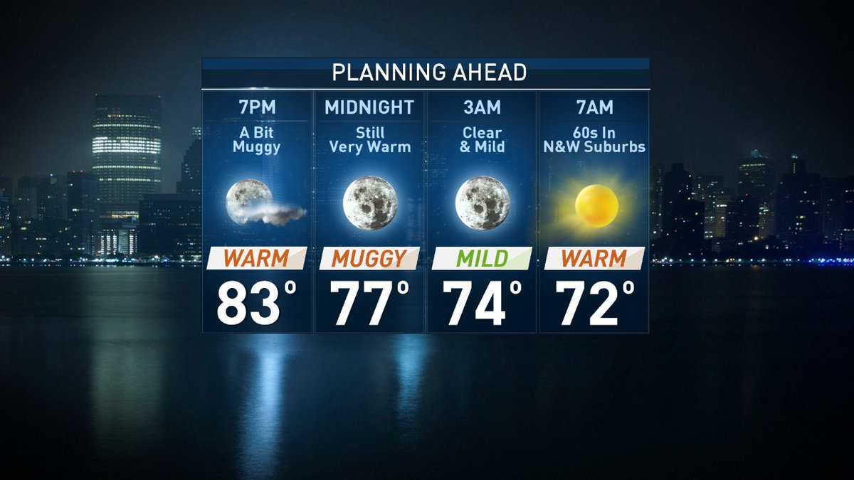 Record-breaking heat today, and a warm night ahead. How long the heat...