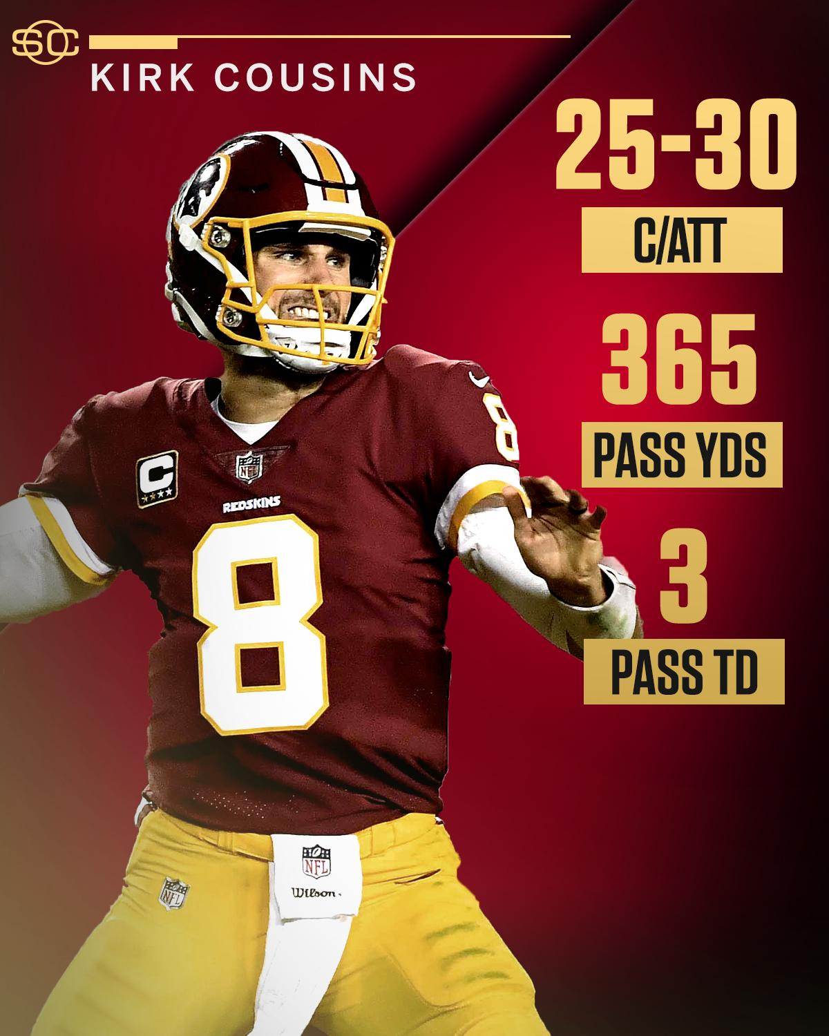 Kirk didn't miss many targets Sunday night. https://t.co/4DkUIcsquw