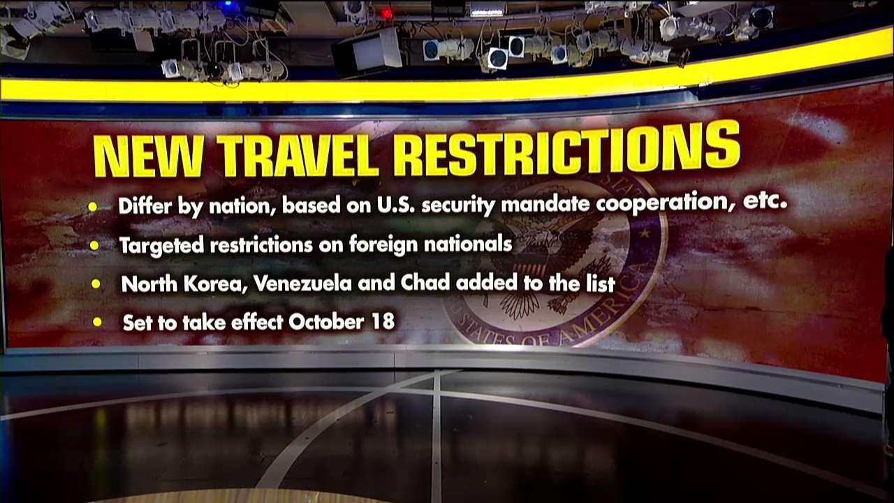 New Travel Restrictions https://t.co/l2VEzVPLWl https://t.co/dMP8WqComt