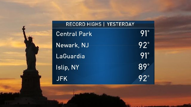 Taking a look at yesterday's record-breaking highs in & around the...