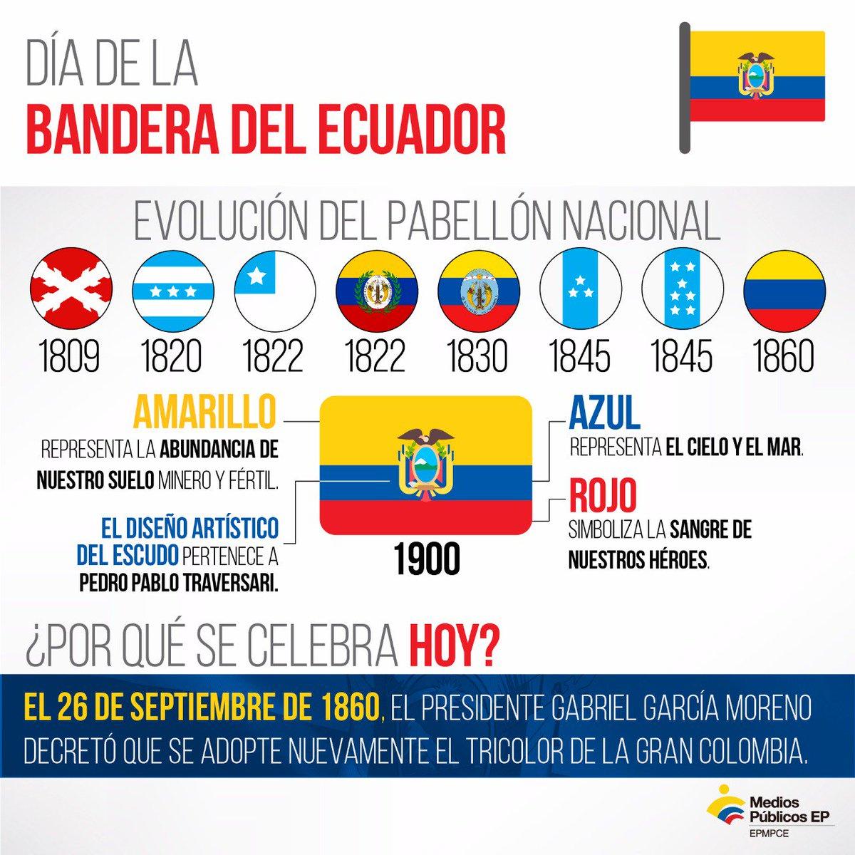 #DíaDeLaBandera | Este símbolo representa la historia de gloria y el f...
