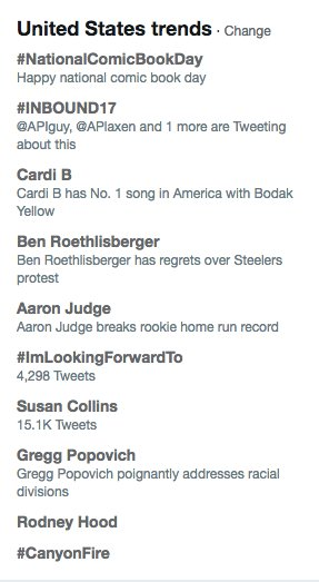Helllooo #INBOUND17! We're trending here in the US - and globally. Let...