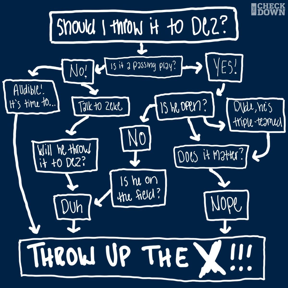 #ThrowUpTheX