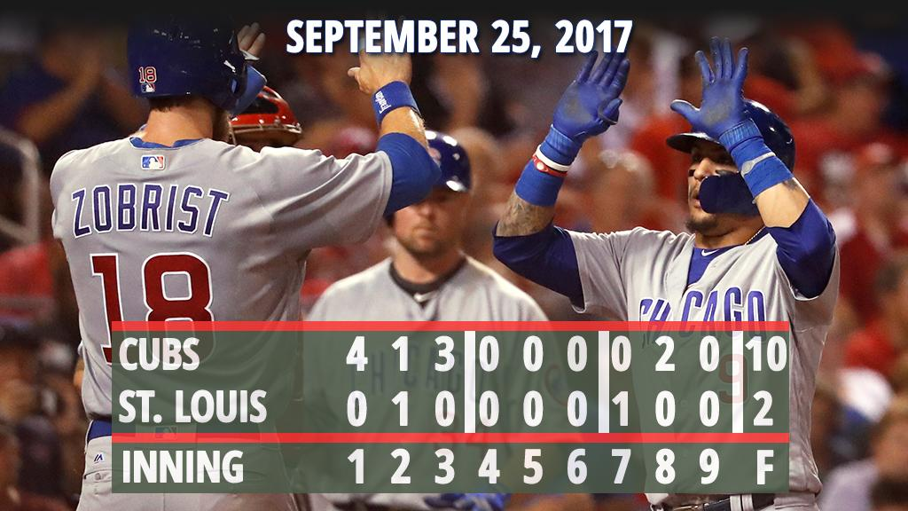#Cubs reduce magic number to ONE with win over #STLCards.  Recap: https://t.co/gg8buheskq https://t.co/z3Qv5HxbXU