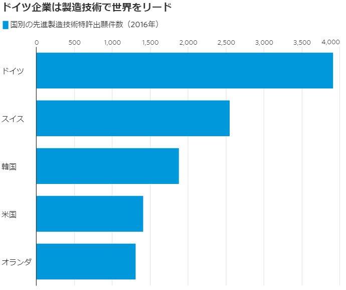 中国ハッカーに狙われたドイツ、知的財産保護を強化 ドイツ企業は製造技術で世界をリードしている #ドイツ #中国