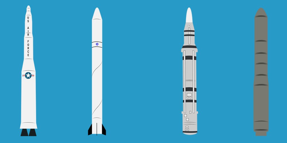 The 4 longest range missiles in the world https://t.co/r3Pyl6brD7 https://t.co/L8aLdjLWzD