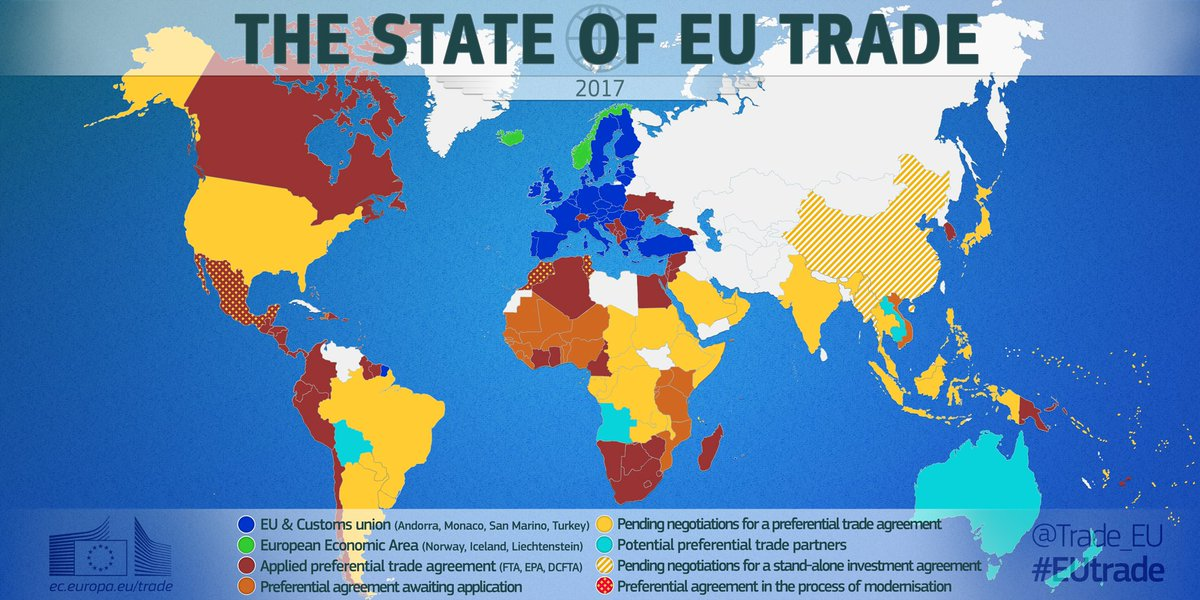 Romania Trade Agreements Export