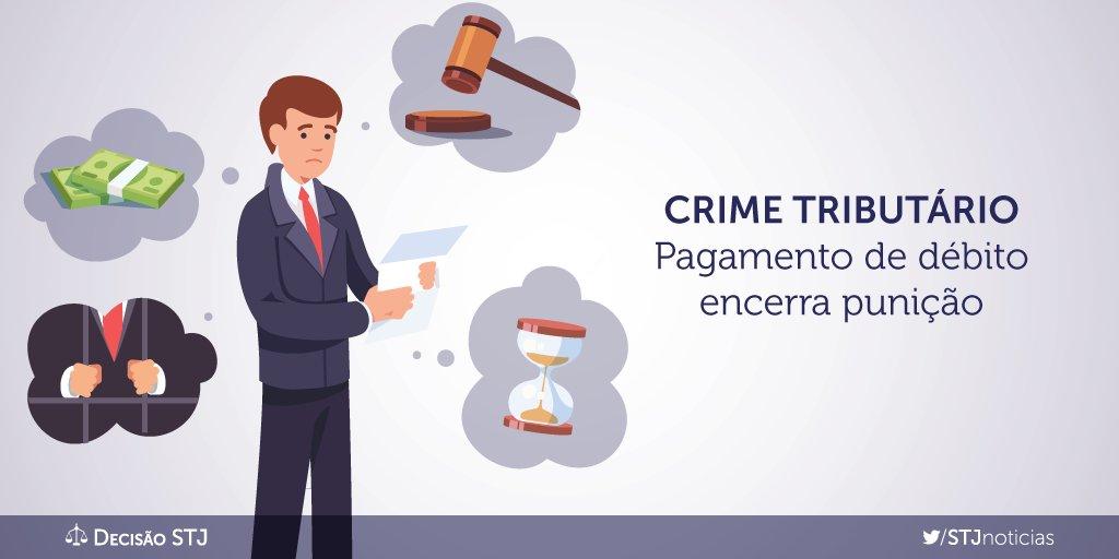 Pagamento a qualquer tempo extingue punibilidade do crime tributário.