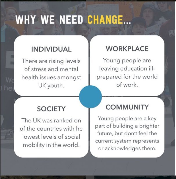 test Twitter Media - Why we need change #BigChange #CaseforChange https://t.co/a15cRL3uOK