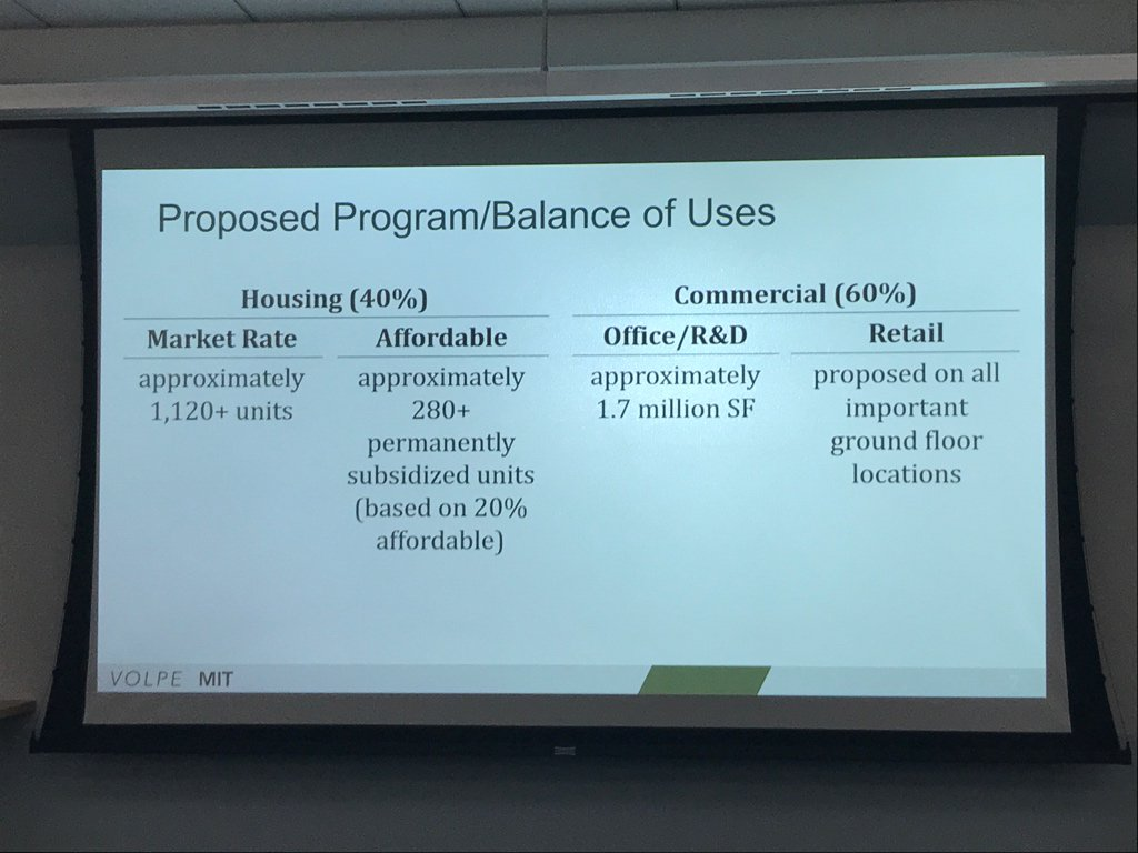 Here's the breakdown of residential vs commercial for MIT's proposed revamp of the Volpe Center in #CambMA. https://t.co/y4EfsaSZeI