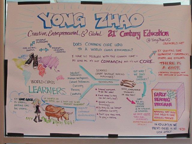 RT @AnnekeRadin: Great keynote by @YongZhaoEd ! #nyssba17 https://t.co/uQvTRmMimt