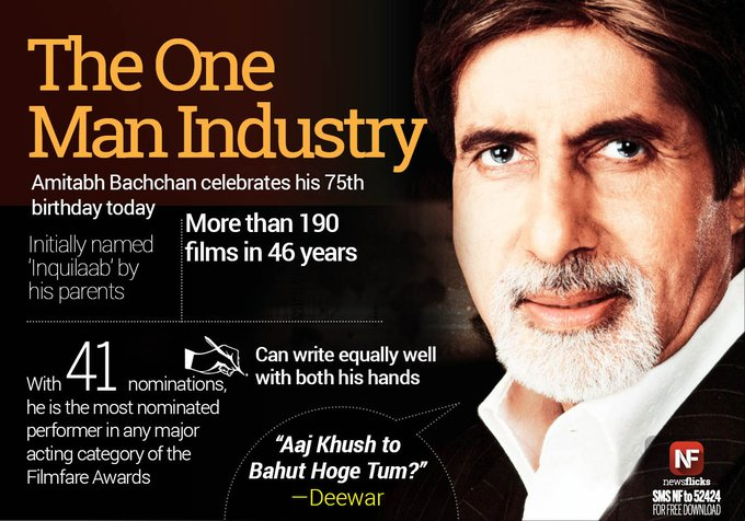 Happy Birthday Amitabh Bachchan, The superstar of Indian Cinema. Wish You Good Health.