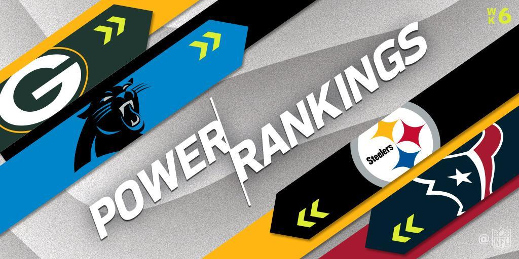 ICYMI: @Chiefs + @Eagles lead @HarrisonNFL's Week 6 Power Rankings https://t.co/sHhcGKtMcm https://t.co/02kjgE3kR3