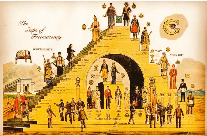 The steps of #Freemasonry https://t.co/K9ykUxRycs