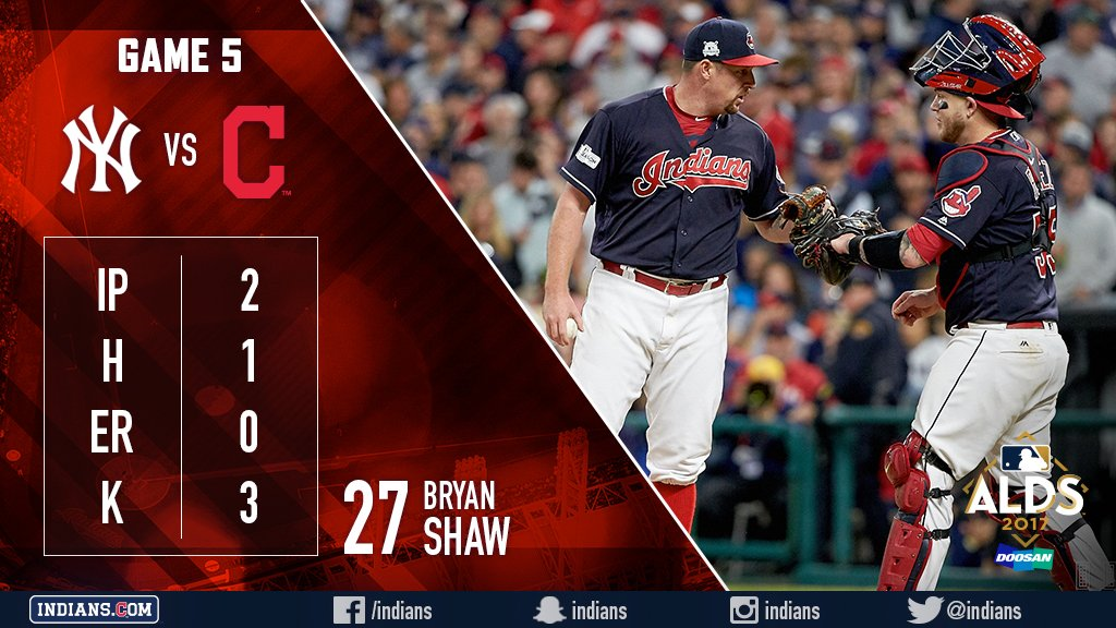To the ninth.  Strong two from Bryan Shaw. #RallyTogether https://t.co/AgT6oHxVZ2