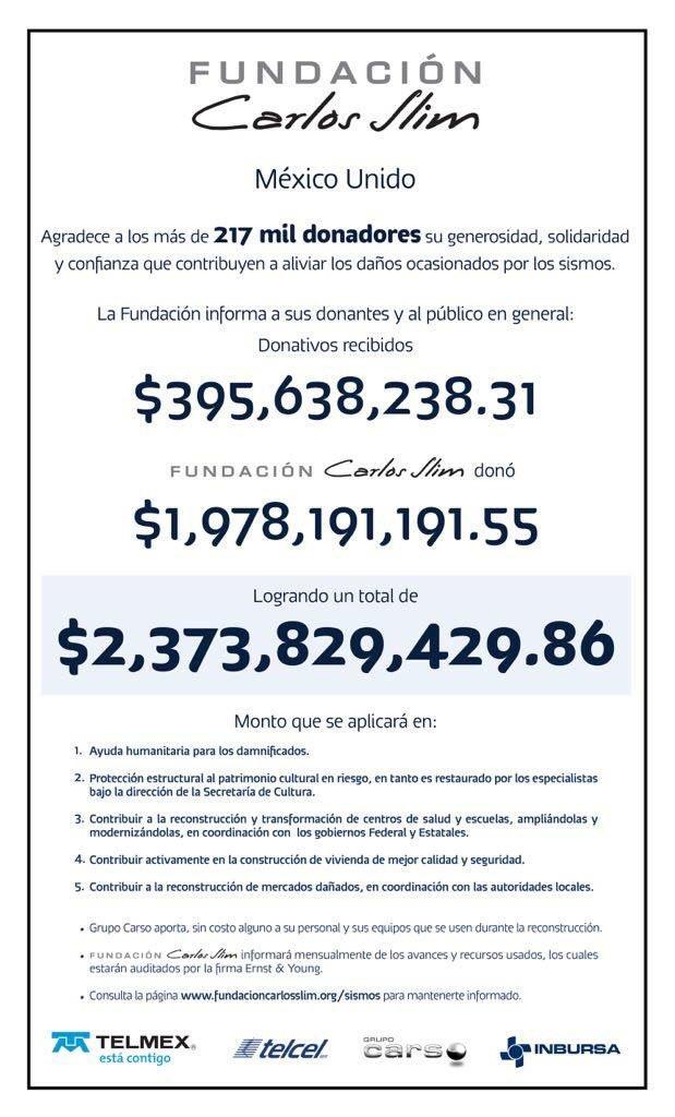 RT @Fund_CarlosSlim: https://t.co/uIBm5CbyfZ