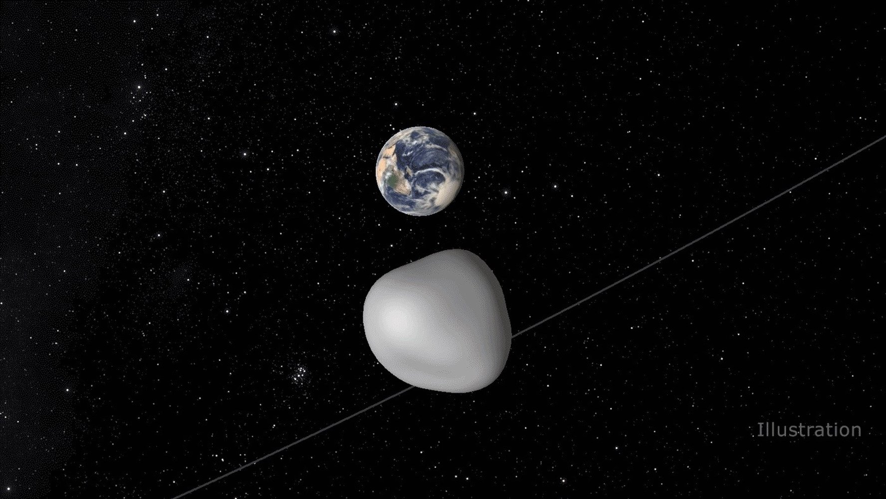 Small Asteroid Gives Earth a Close Shave in Highly Anticipated Flyby https://t.co/DzOBExlrQC https://t.co/yz5RK0Kd61