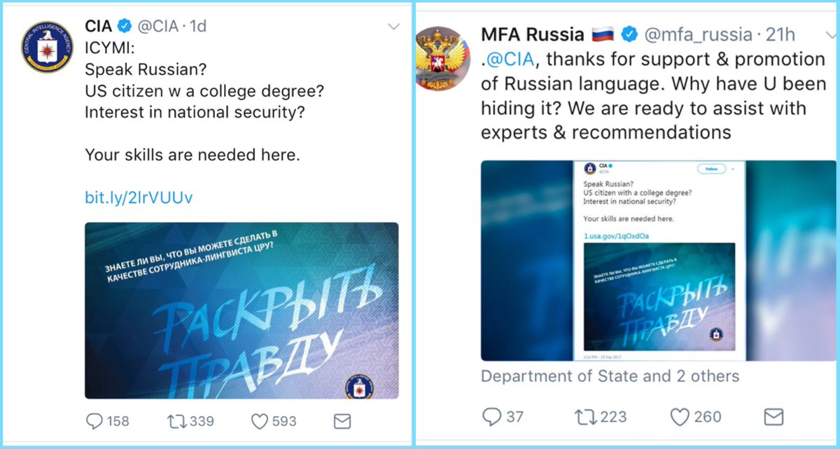 Russian Ministry of Foreign Affairs trolls the CIA