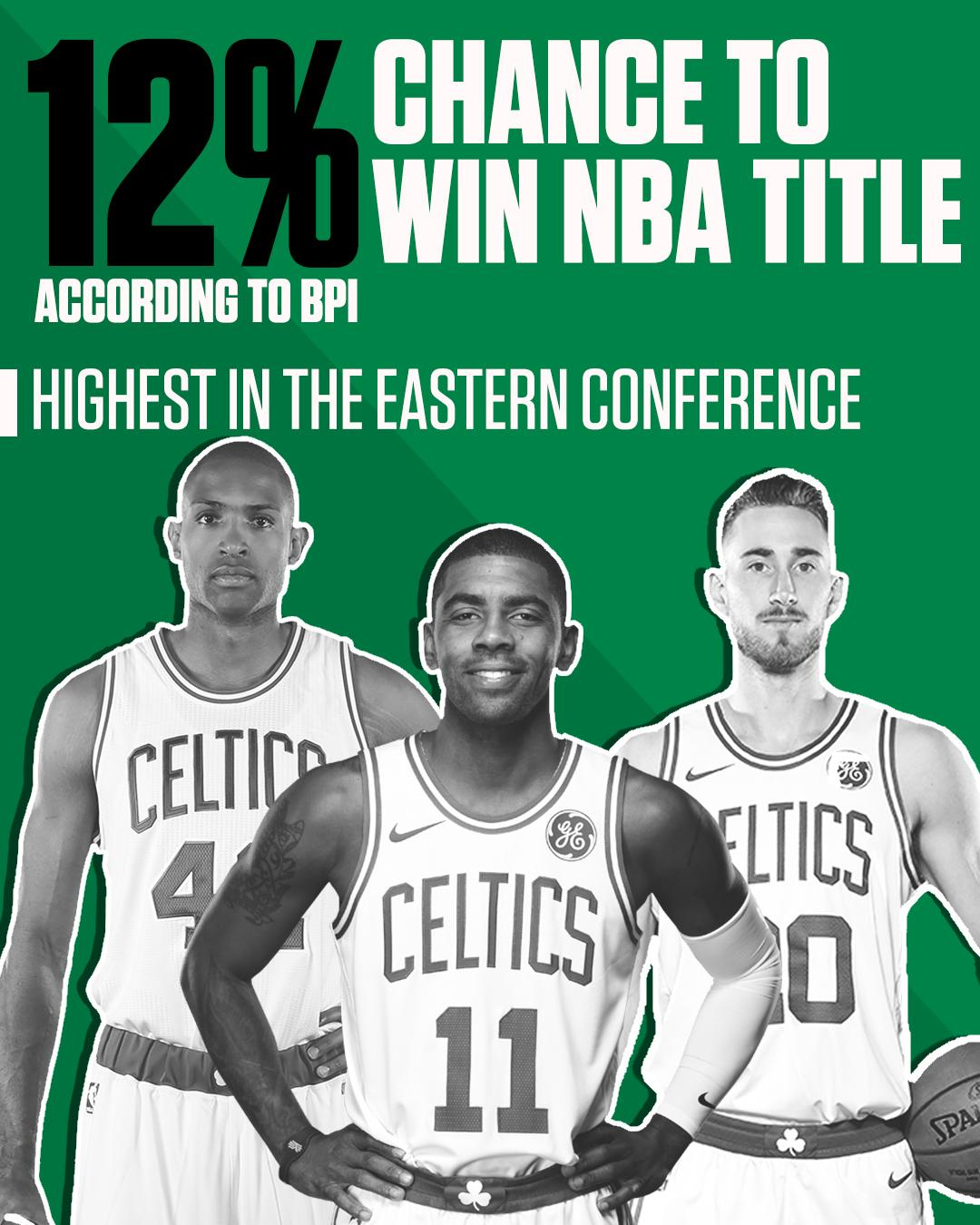 12 days to tipoff. https://t.co/EOth7zzCnD