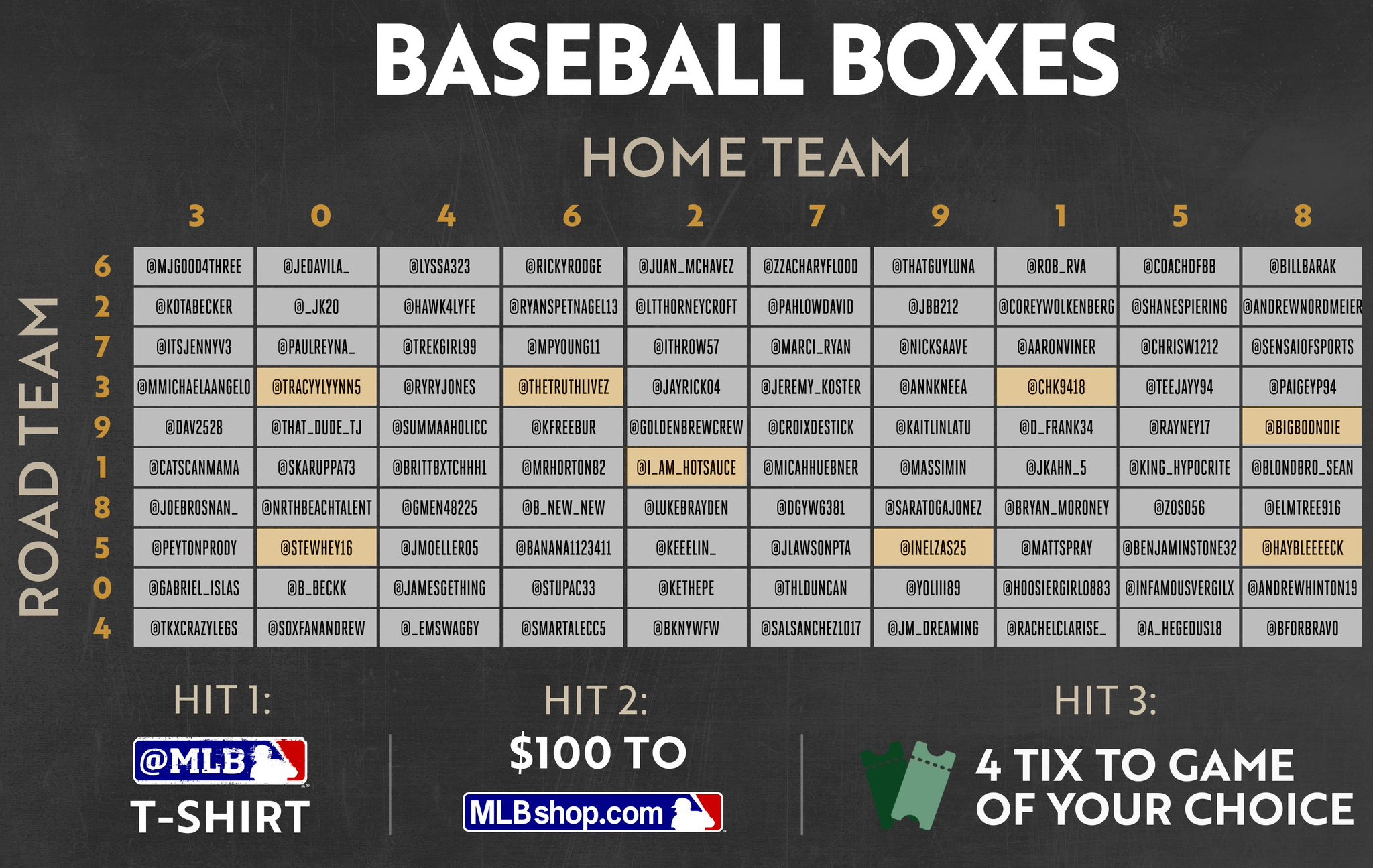 Did you win?! #BaseballBoxes https://t.co/YvmX2OIv6F
