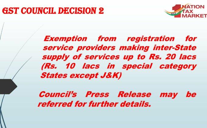 GST Council Decision 2