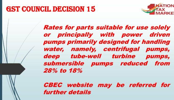 GST Council Decision 15