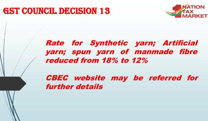 GST Council Decision 13