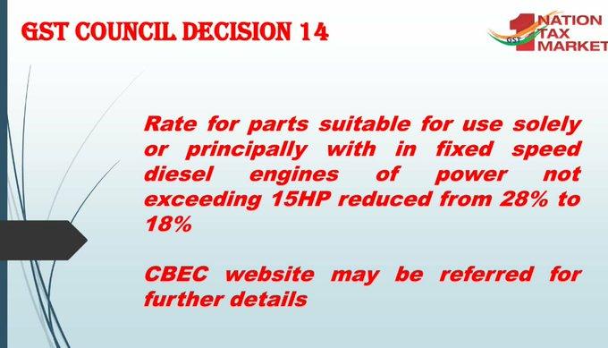 GST Council Decision 14