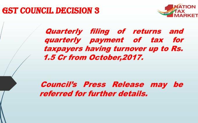 GST Council Decision 3